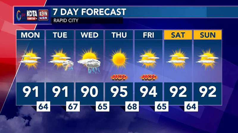 Mid-90s later in the week