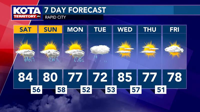 Temperatures slowly cooling down through Tuesday