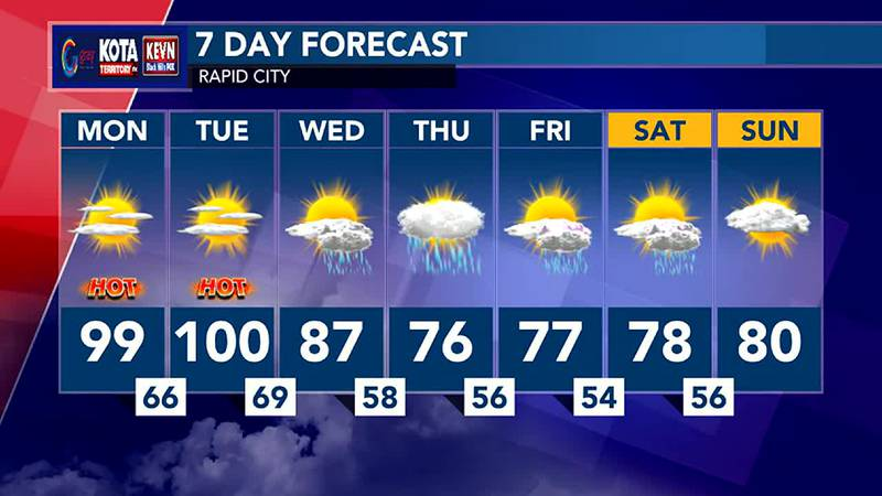 Cooler temperatures later in the week