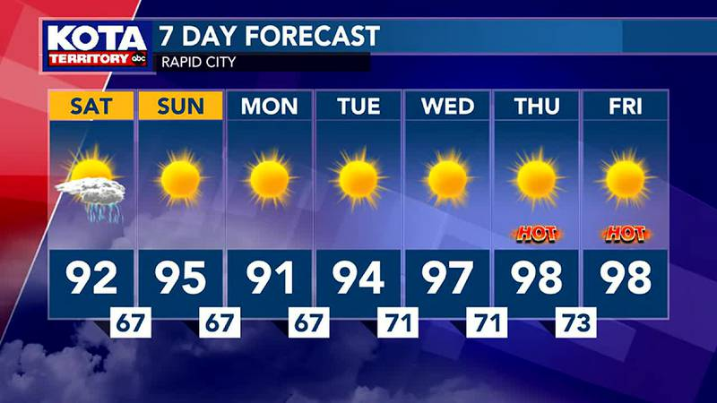 Hot weather for next week
