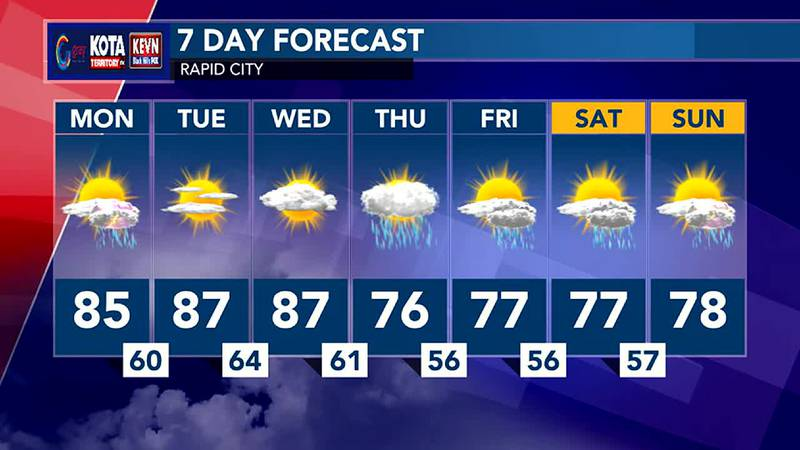 Lots of rain chances by the end of the week