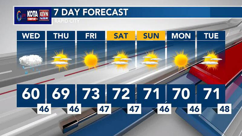 Sunny skies expected after today