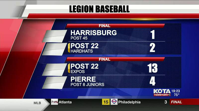 The Post 22 Hardhats will move on in the State Tournament after defeating Harrisburg 2-1...