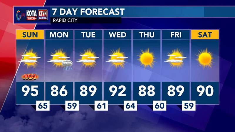 Hot weather tomorrow