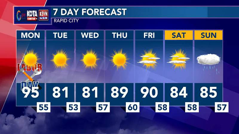 90s return to the forecast