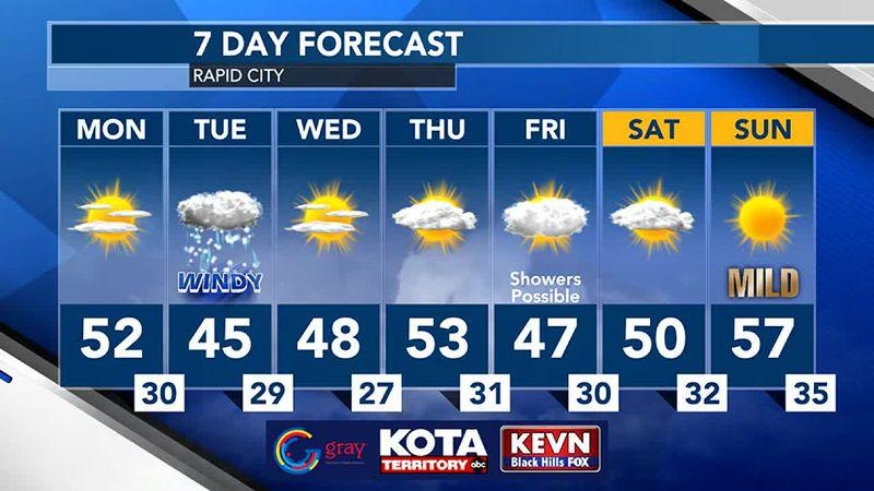 Rapid City & Day Forecast