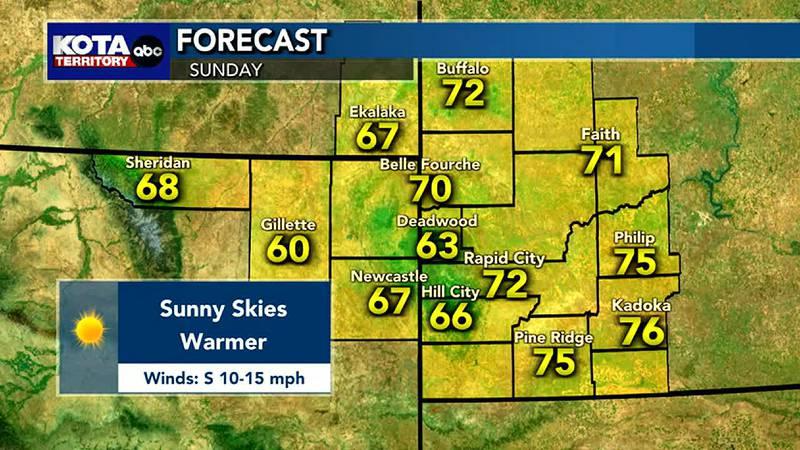 Rapid City Sunday Forecast