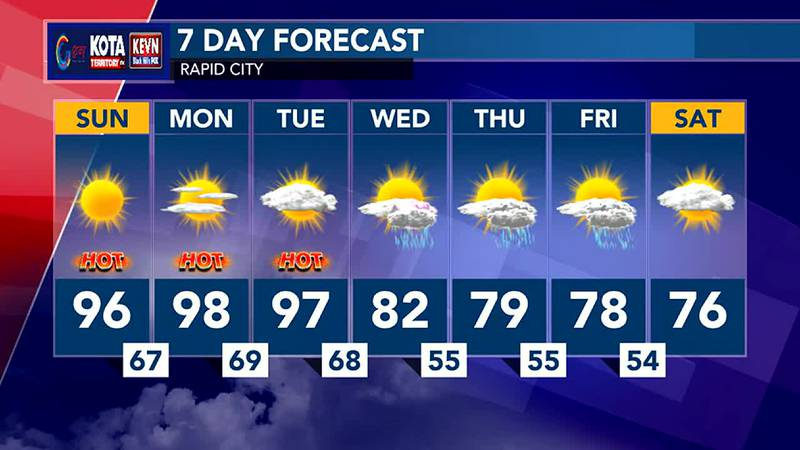 Cooler weather by the end of next week
